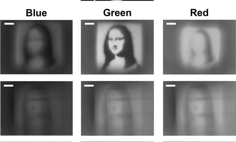 Hybrid optics bring color imaging using ultrathin metalenses into focus