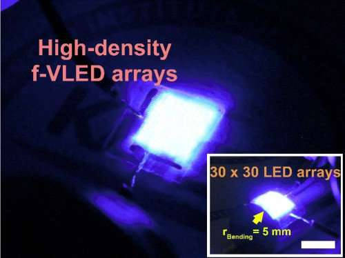 KAIST team develops flexible blue vertical micro LEDs