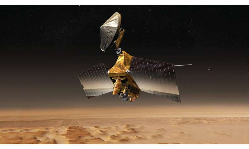 Mars Reconnaissance Orbiter on precautionary standby status