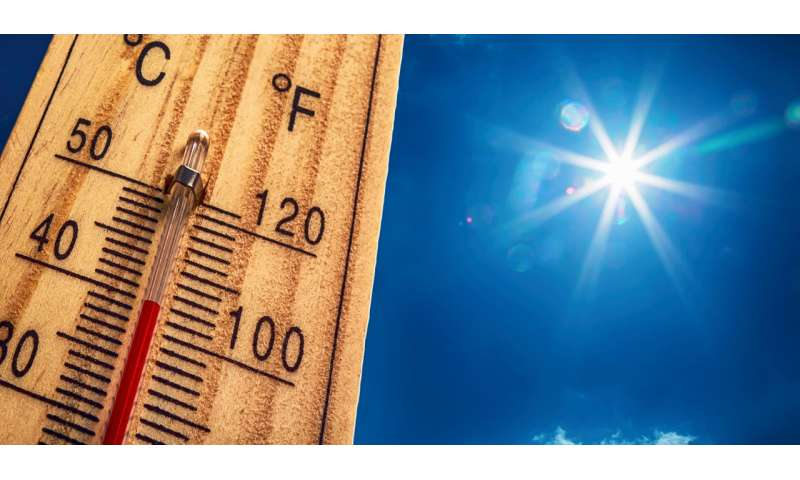 Measuring the risks of extreme temperatures on public health