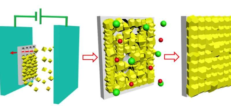 Metal-organic frameworks cut energy consumption of petrochemicals