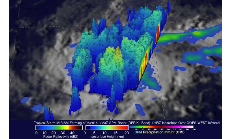 NASA observes Tropical Storm Miriam's formation