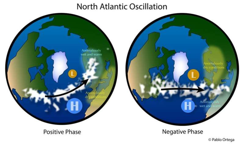 Natural climate patterns create hot spots of rapid sea level rise