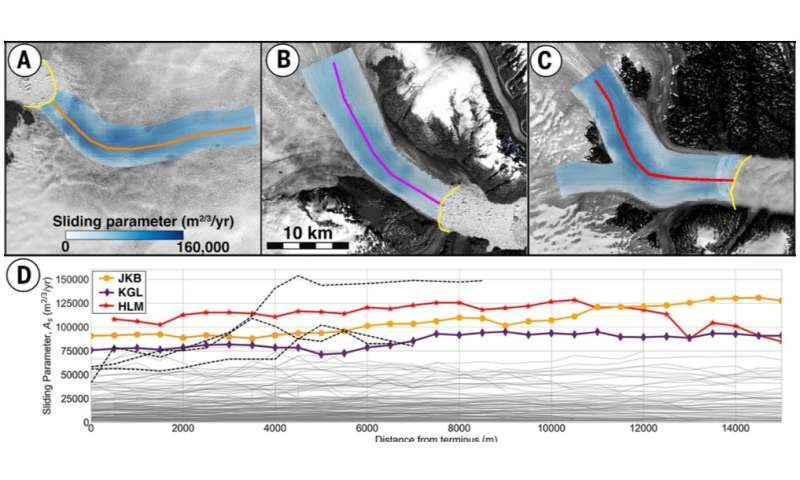 New model for gauging ice sheet movement may improve sea-level-rise predictions