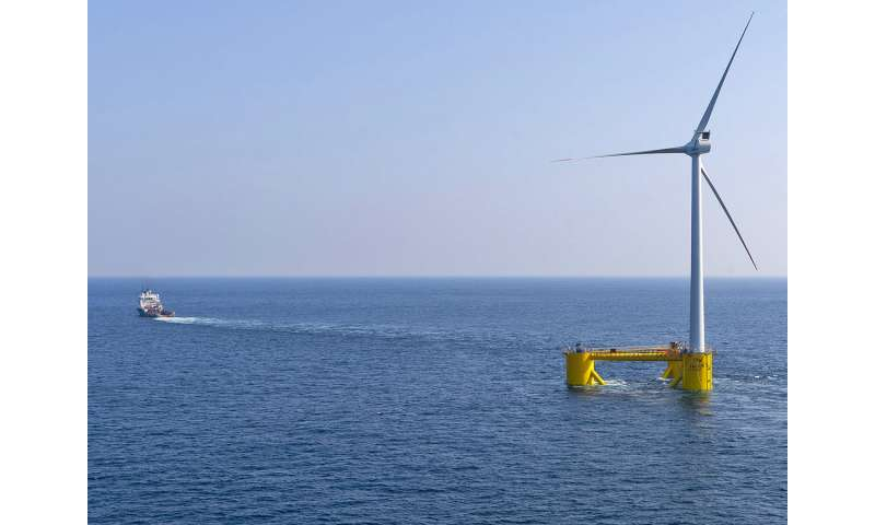 Offshore wind farms to test business in deep water