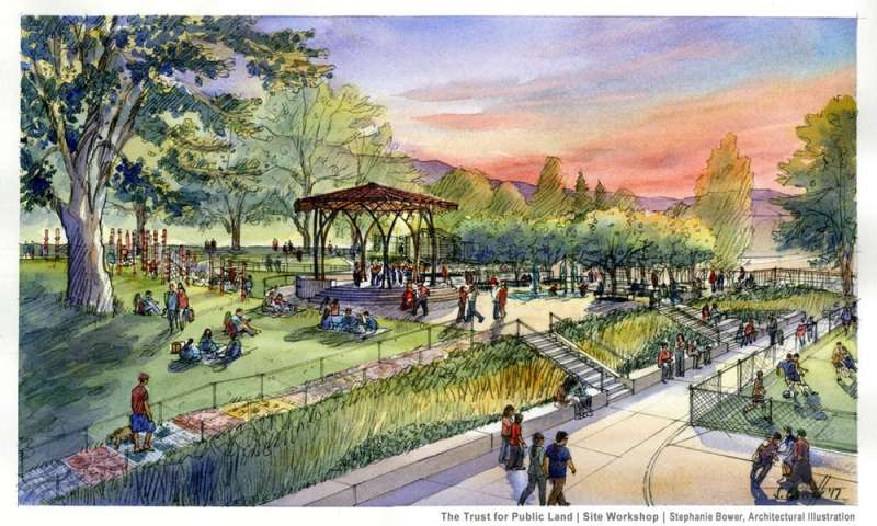 Parks help cities – but only if people use them