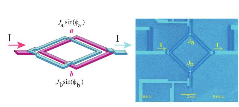 Physicists create quantum state detector