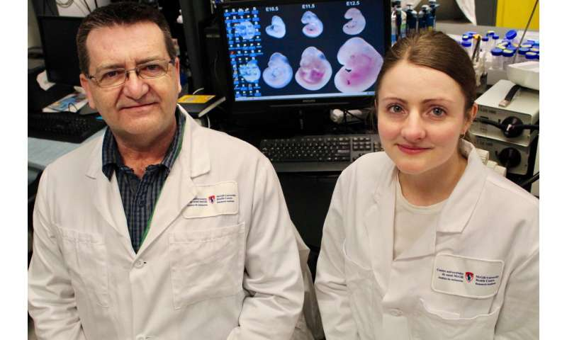 Preterm birth: The 'Nodal' gene under the microscope