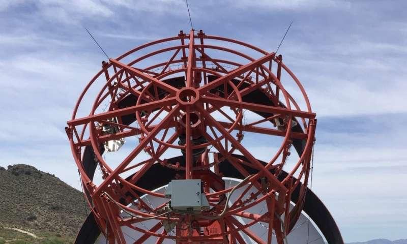 Prototype camera set for integration into novel gamma-ray telescope