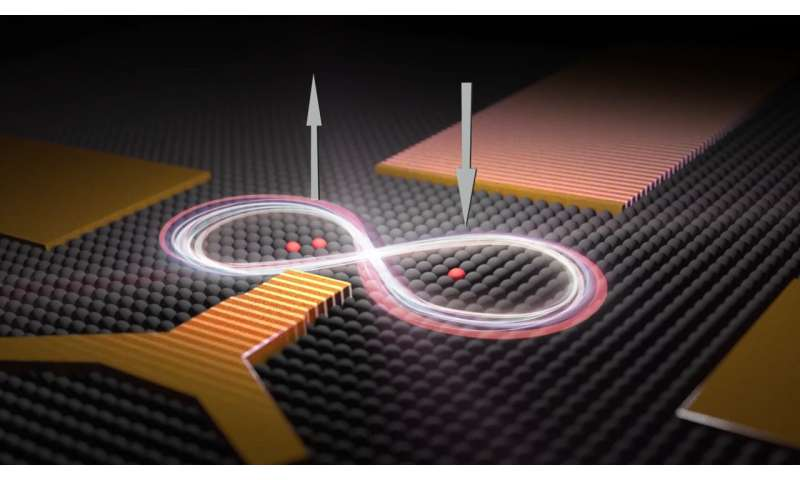 Seeing is believing -- precision atom qubits achieve major quantum computing milestone