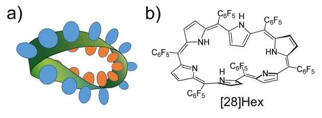 Shedding light on a cyclic molecule with a twist