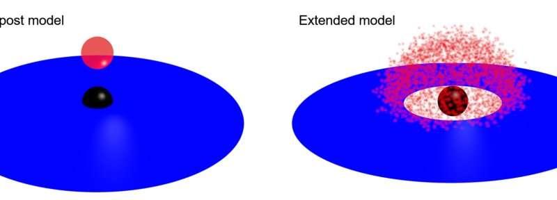 X-ray technology reveals never-before-seen matter around black hole 2-xraytechnolo