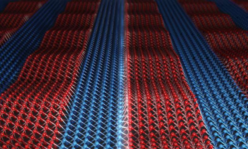 Researchers sew atomic lattices seamlessly together