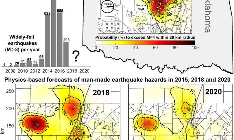 Researchers map susceptibility to man-made earthquakes