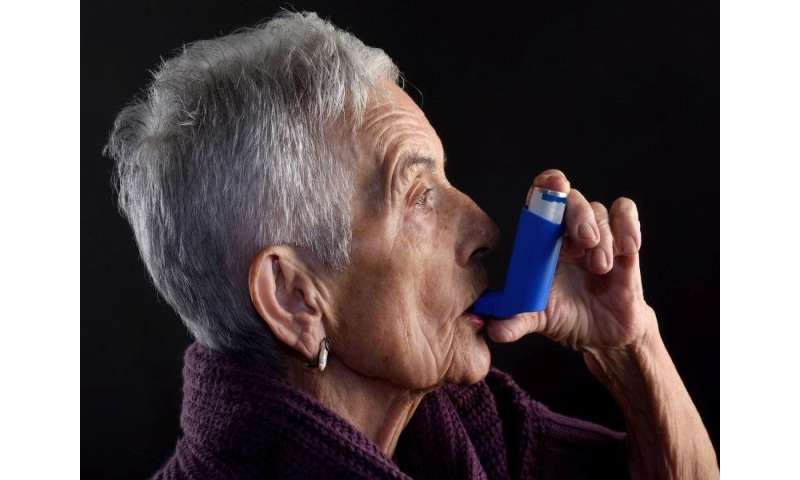 Combination of LABA + inhaled glucocorticoid safe in asthma