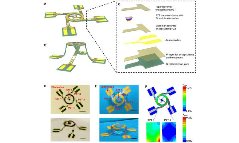 **Engineering 3-D mesostructures with mechanically active materials