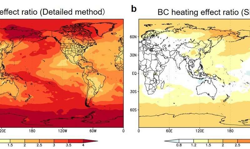 Evaluating the contribution of black carbon to climate change