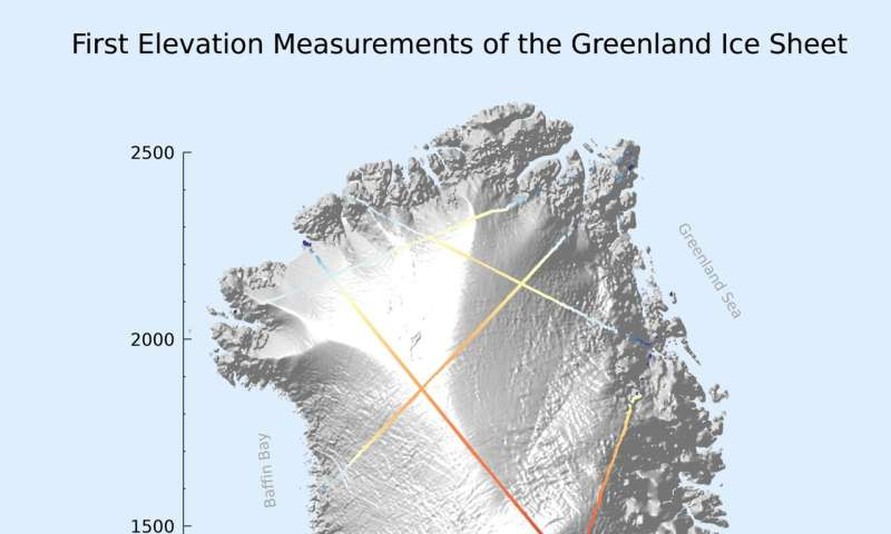 Greenland ice loss quickening