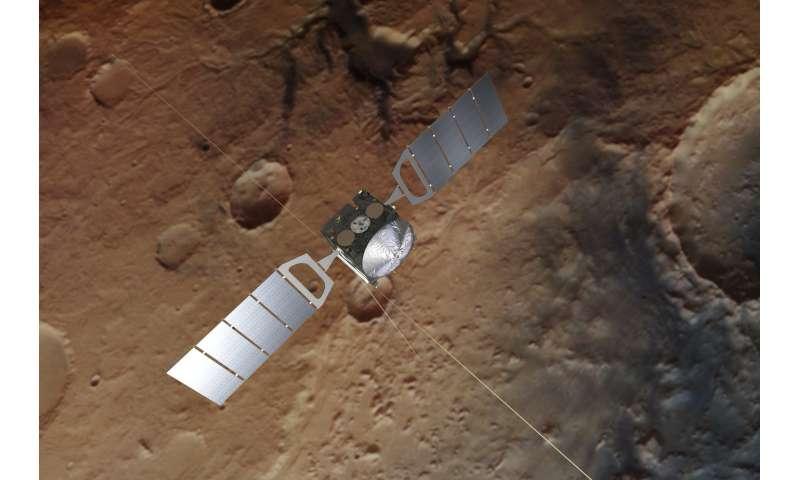 Mars Express v.2.0