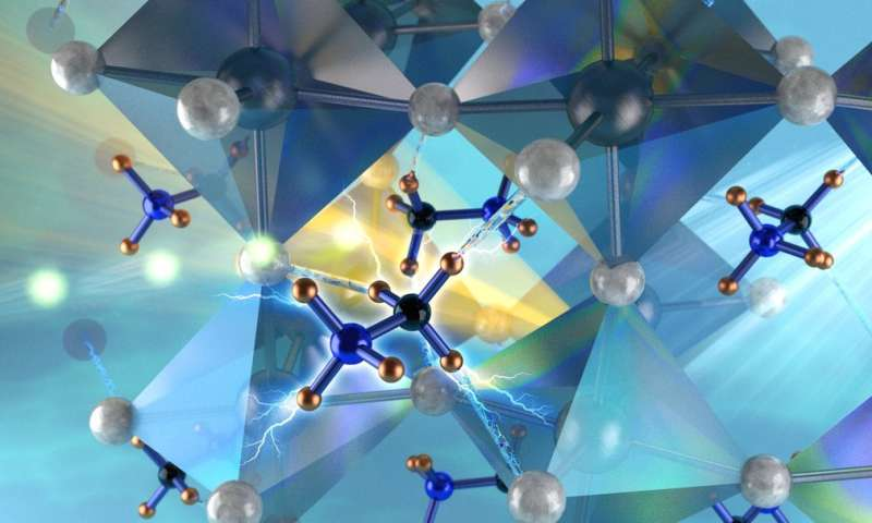 Neutrons provide insights into increased performance for hybrid perovskite solar cells