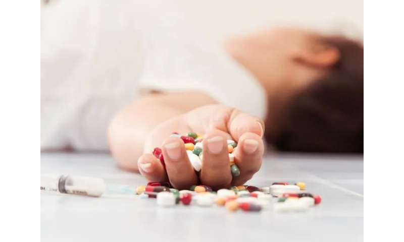 Mortality from opioid overdose has tripled among adolescents, children