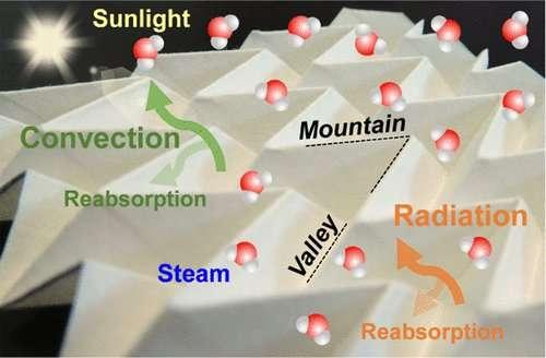 Origami inspires highly efficient solar steam generator