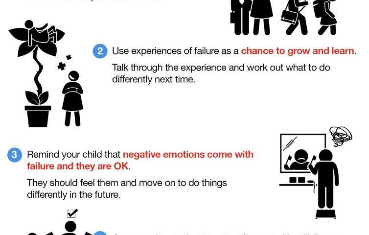 Protecting your kids from failure isn't helpful—here's how to build their resilience