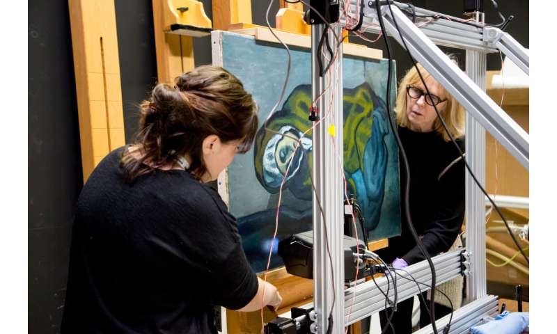Research team uncovers hidden details in Picasso Blue Period painting