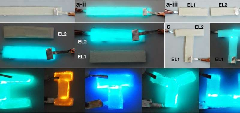 **Self-healing electroluminescent (EL) devices