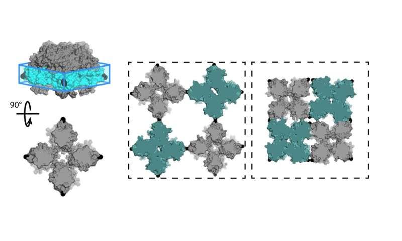 Supercomputing the emergence of material behavior