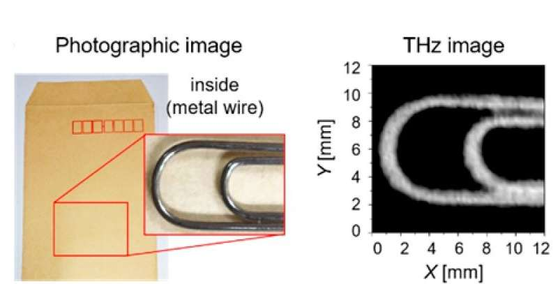 Scientists fine-tune carbon nanotubes for flexible, fingertip-wearable terahertz imagers