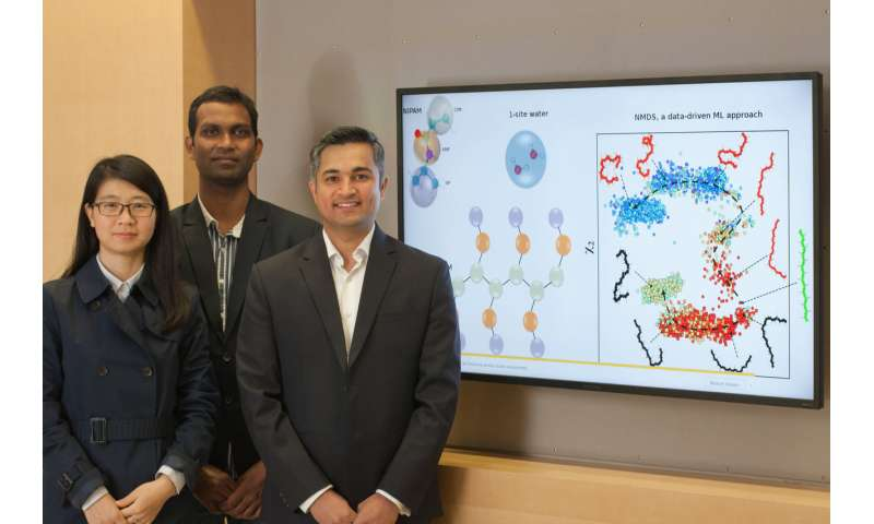 Machine-learning enables a previously-unseen look at polymers helpful in biomedical field