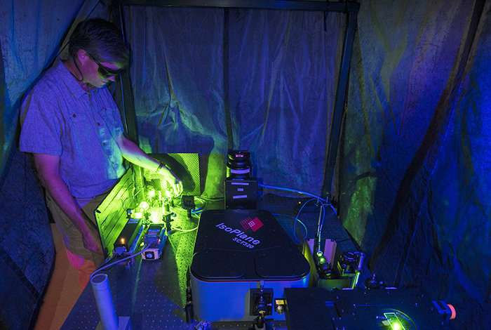 Researchers discover novel exciton interactions in carbon nanotubes