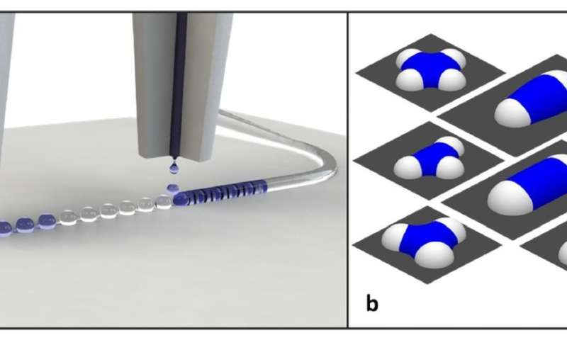 Researchers create precision optical components with inkjet printing