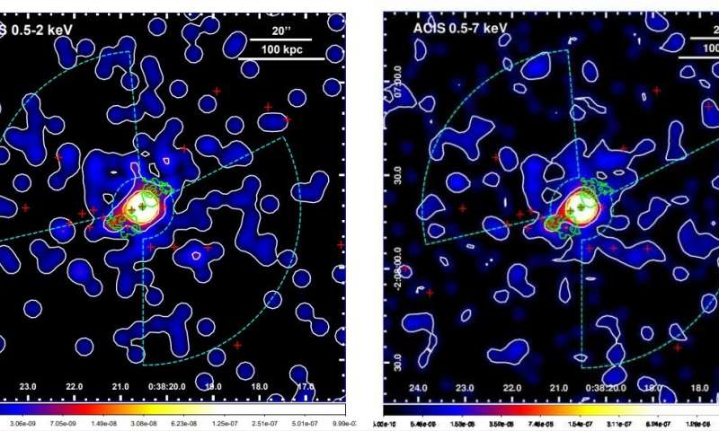 **3C 17 is a member of a newly identified galaxy cluster, observations reveal