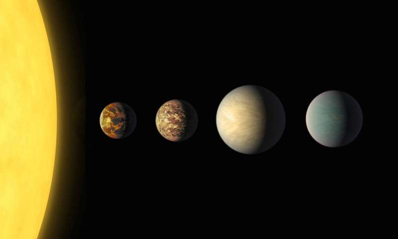 Combination of space-based and ground-based telescopes reveals more than 100 exoplanets