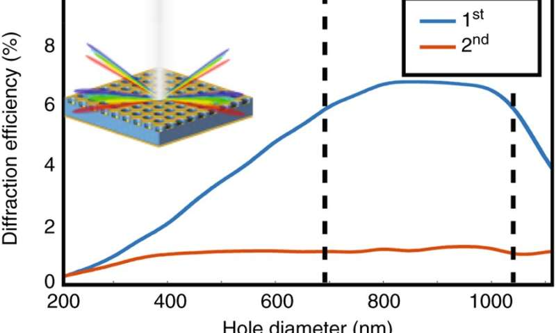 Covert infrared image encoding - hiding in plasmonic sight