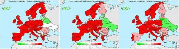 Global warming poses substantial flood risk increase for Central and Western Europe