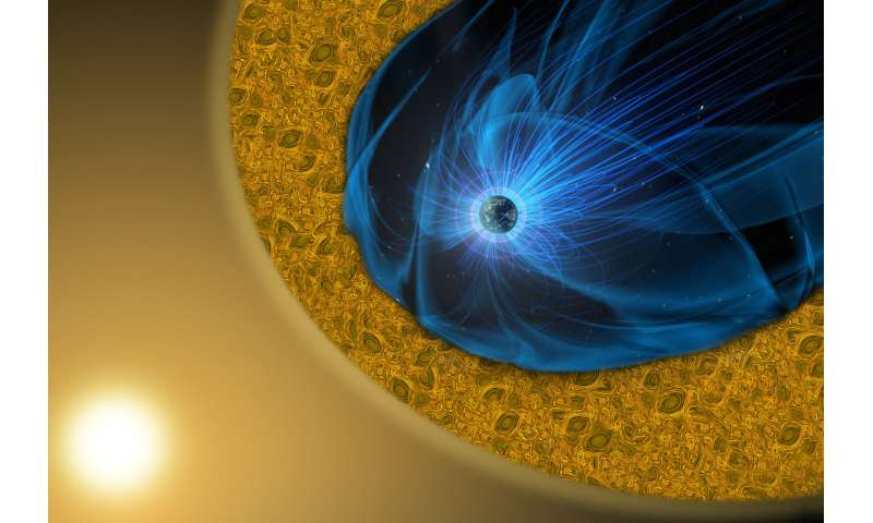 New research reveals how energy dissipates outside Earth's magnetic field