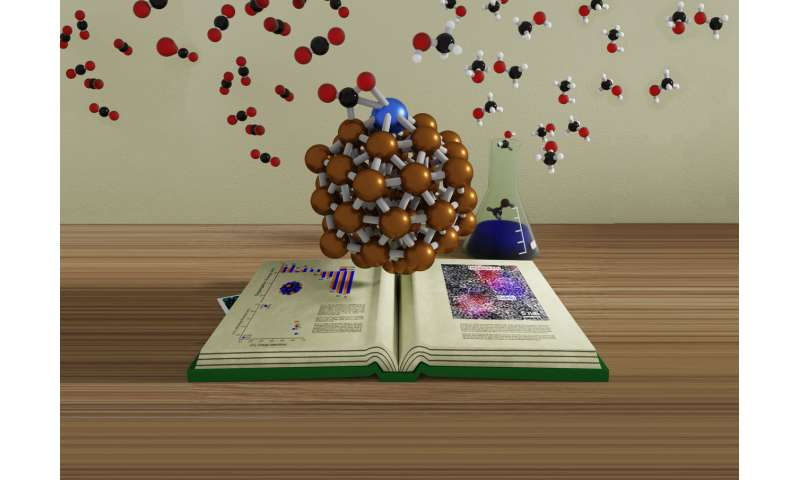 Researchers find promising nanoparticle candidates for carbon dioxide capture and conversion
