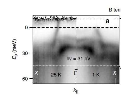 40-year controversy in solid-state physics resolved