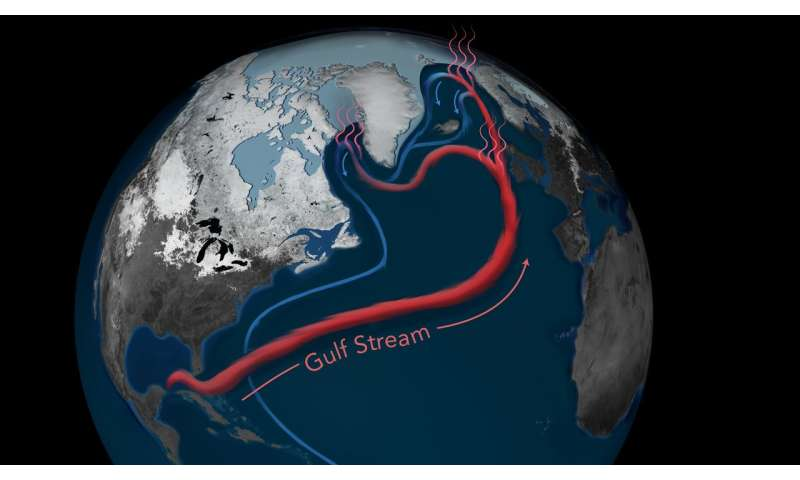 Atlantic Ocean Circulation Weakening
