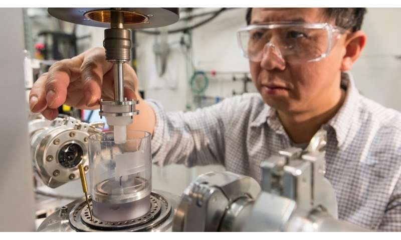 New discovery in shear-thickening fluids such as detergents