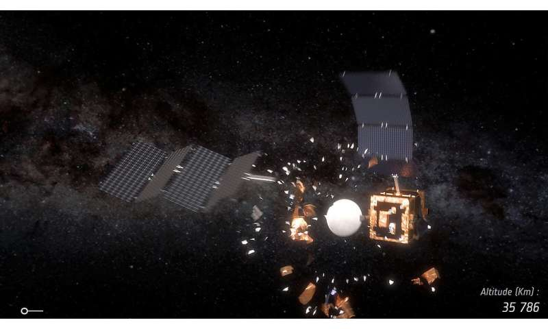 Space smash—simulating when satellites collide