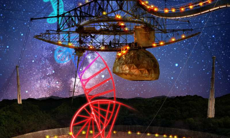 Fast radio bursts 'twists and shouts' help scientists determine source of cosmic blasts
