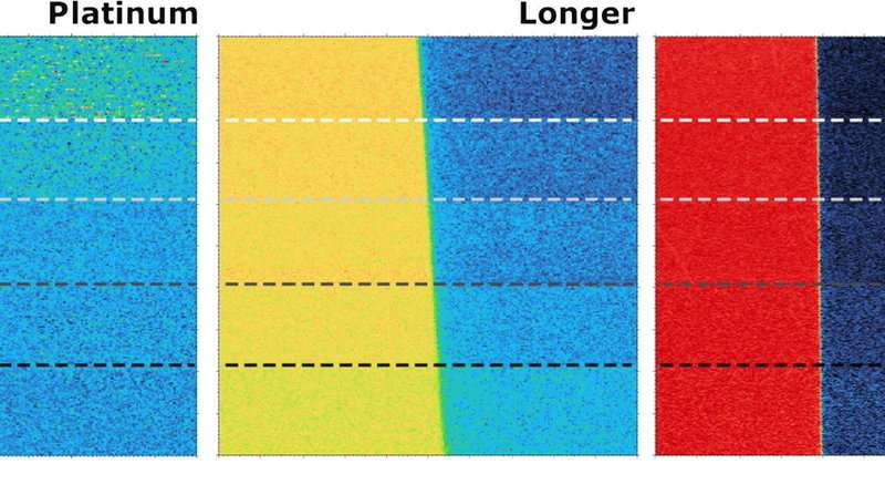 New technology aiming to improve trueness in the piezoelectric microscopy characterization of ceramic materials
