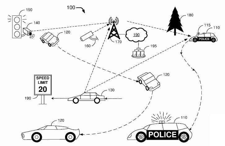 Ford's patent application puts focus on autonomous police vehicles