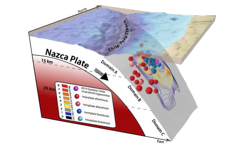 Analysis of major earthquakes supports stress reduction assumptions