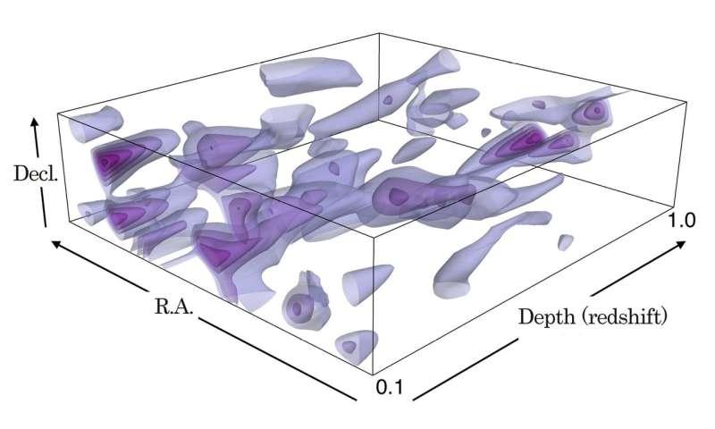 Unprecedentedly wide and sharp dark matter map
