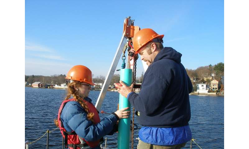 Sediment core from sluice pond contains evidence for 1755 New England earthquake